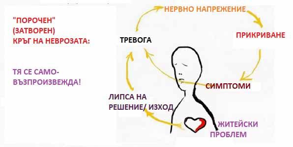 nevroza-01